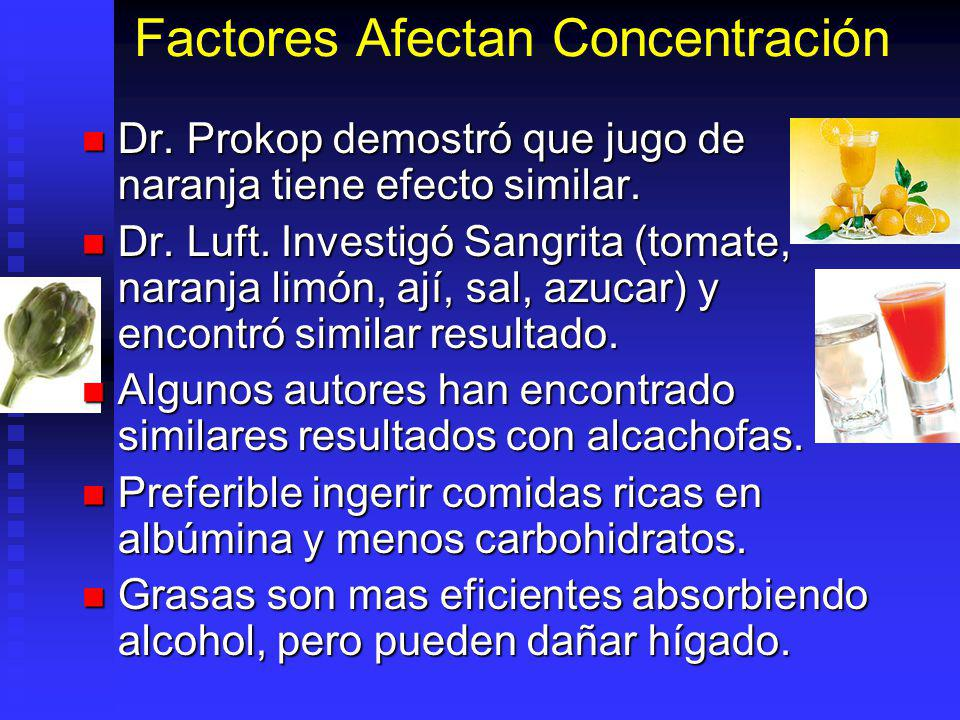 Factores Afectan Concentración