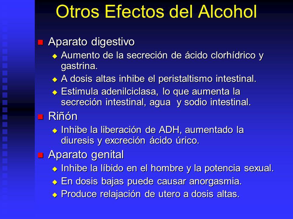 Otros Efectos del Alcohol