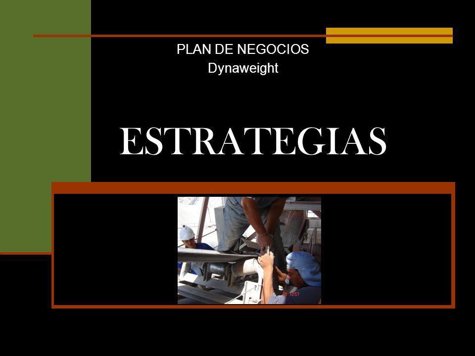 PLAN DE NEGOCIOS Dynaweight ESTRATEGIAS
