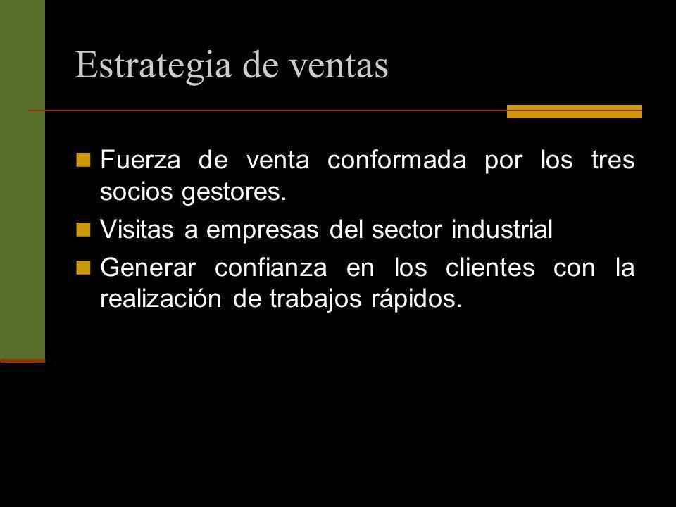 Estrategia de ventas Fuerza de venta conformada por los tres socios gestores. Visitas a empresas del sector industrial.