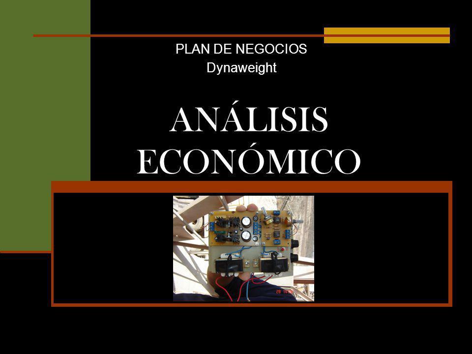 PLAN DE NEGOCIOS Dynaweight ANÁLISIS ECONÓMICO