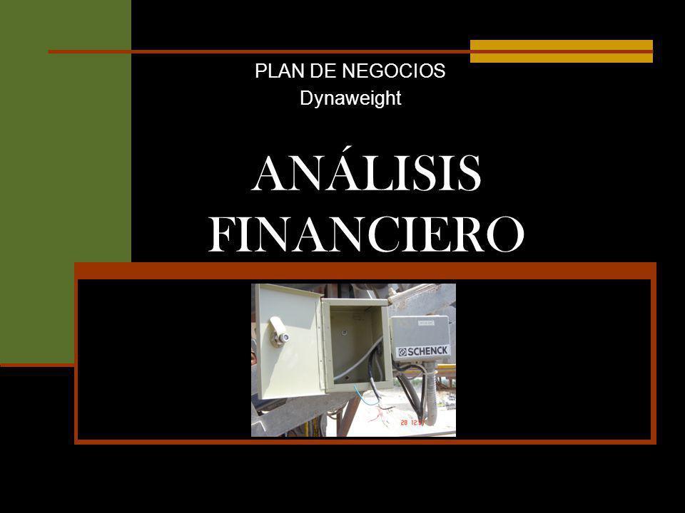 PLAN DE NEGOCIOS Dynaweight ANÁLISIS FINANCIERO