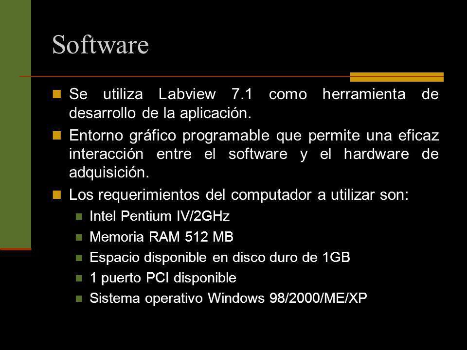 Software Se utiliza Labview 7.1 como herramienta de desarrollo de la aplicación.
