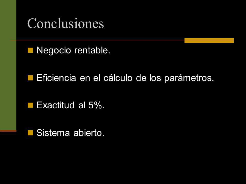 Conclusiones Negocio rentable.