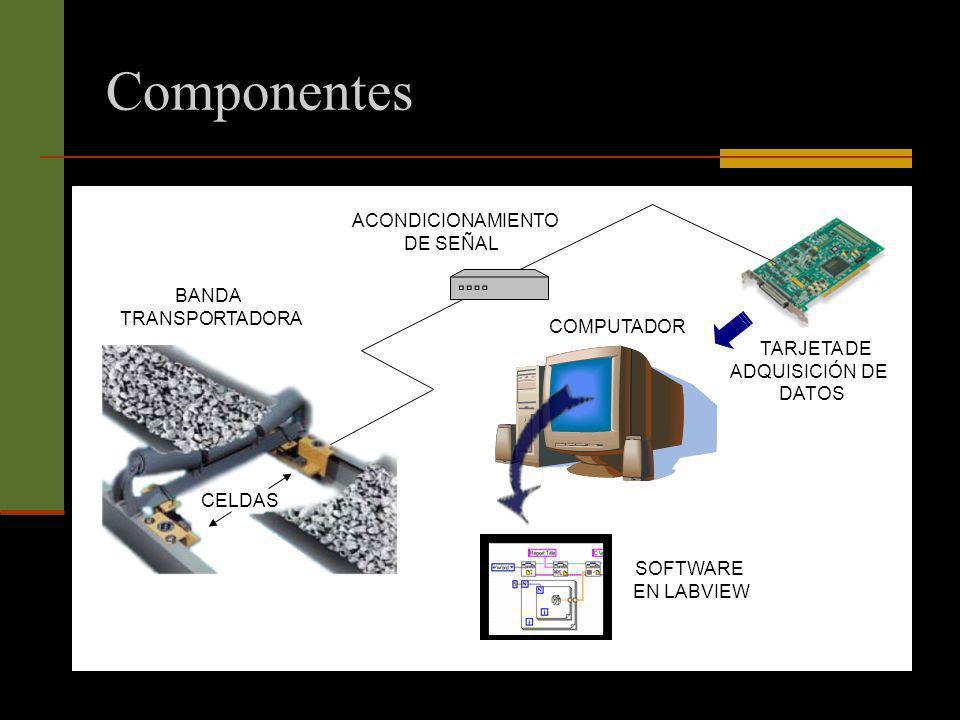 Componentes ACONDICIONAMIENTO DE SEÑAL BANDA TRANSPORTADORA COMPUTADOR