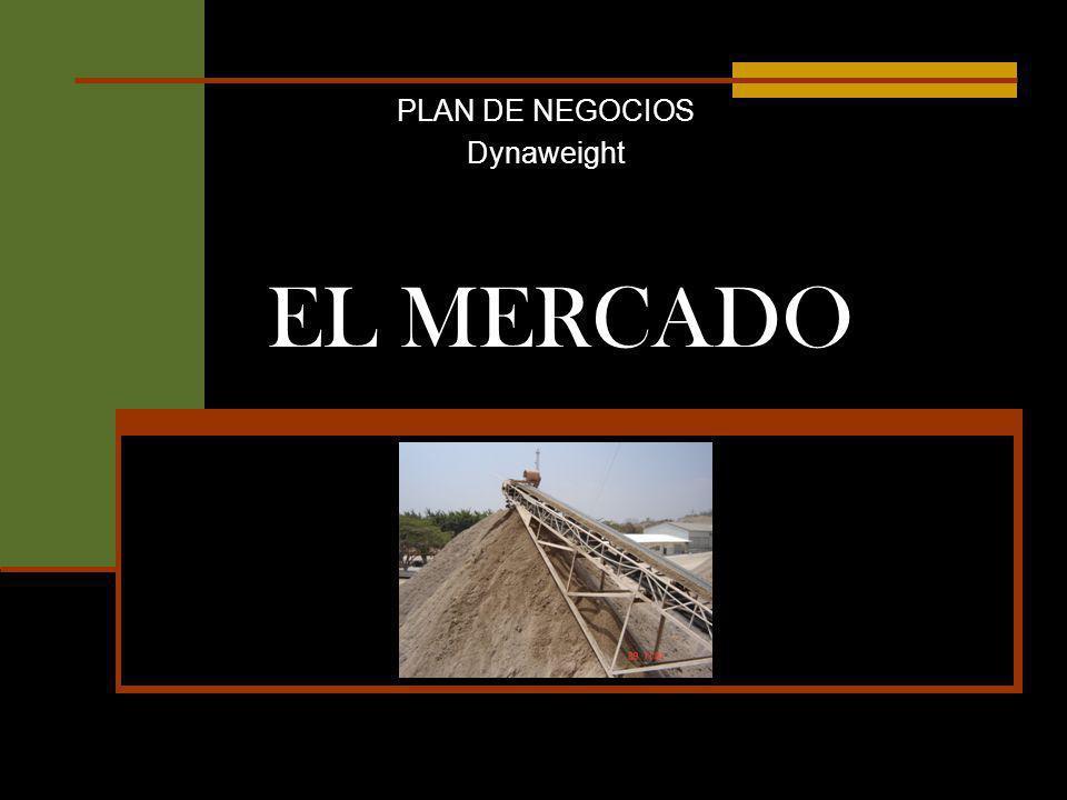 PLAN DE NEGOCIOS Dynaweight EL MERCADO