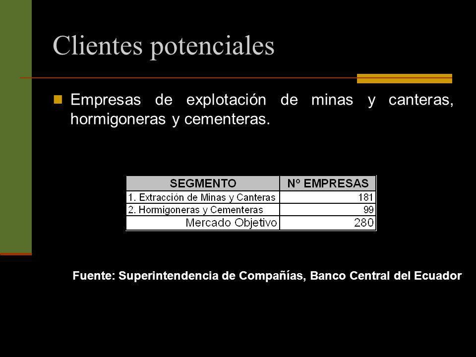 Clientes potenciales Empresas de explotación de minas y canteras, hormigoneras y cementeras.