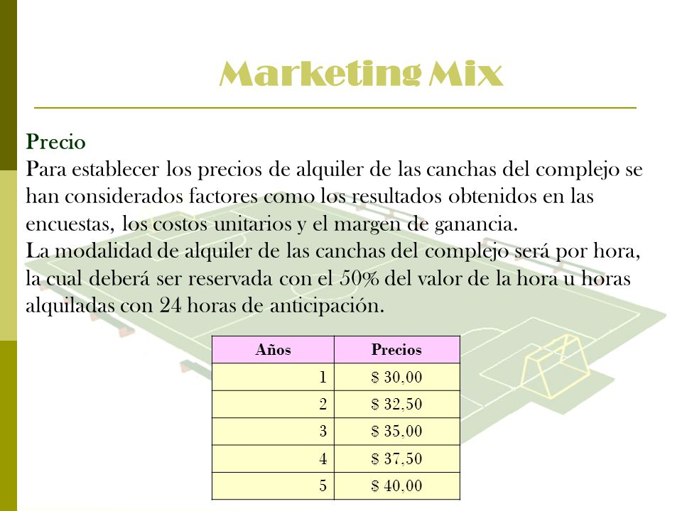 Marketing Mix Precio.