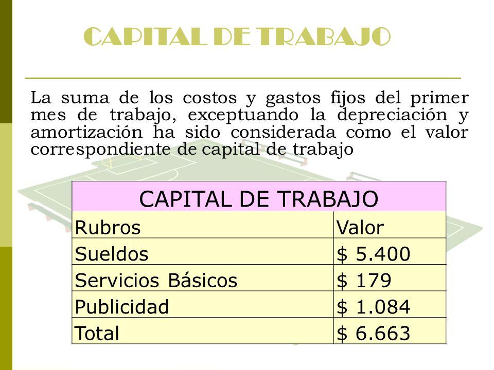 CAPITAL DE TRABAJO CAPITAL DE TRABAJO Rubros Valor Sueldos $ 5.400