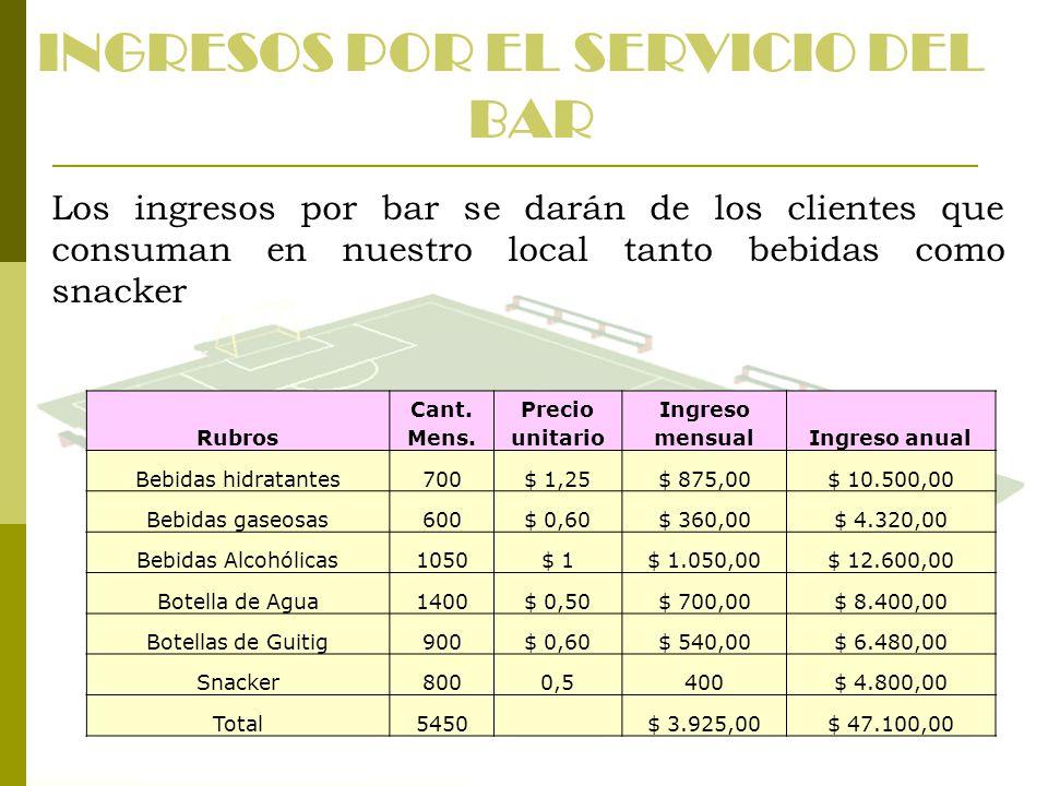 INGRESOS POR EL SERVICIO DEL BAR