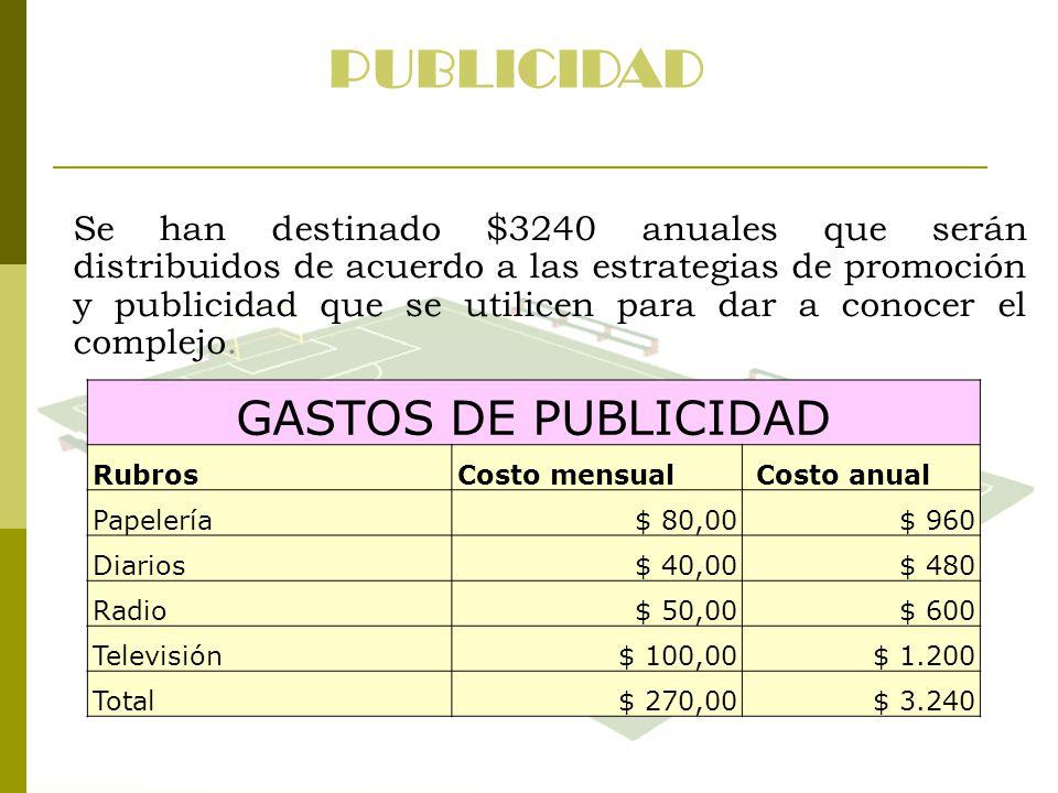 PUBLICIDAD GASTOS DE PUBLICIDAD