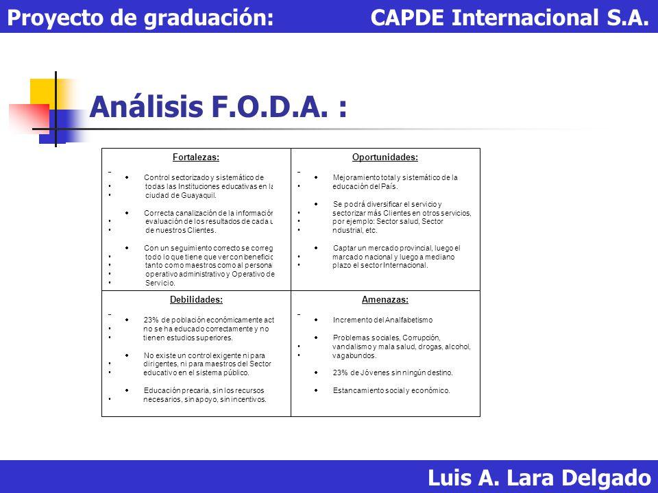Análisis F.O.D.A. : Proyecto de graduación: CAPDE Internacional S.A.