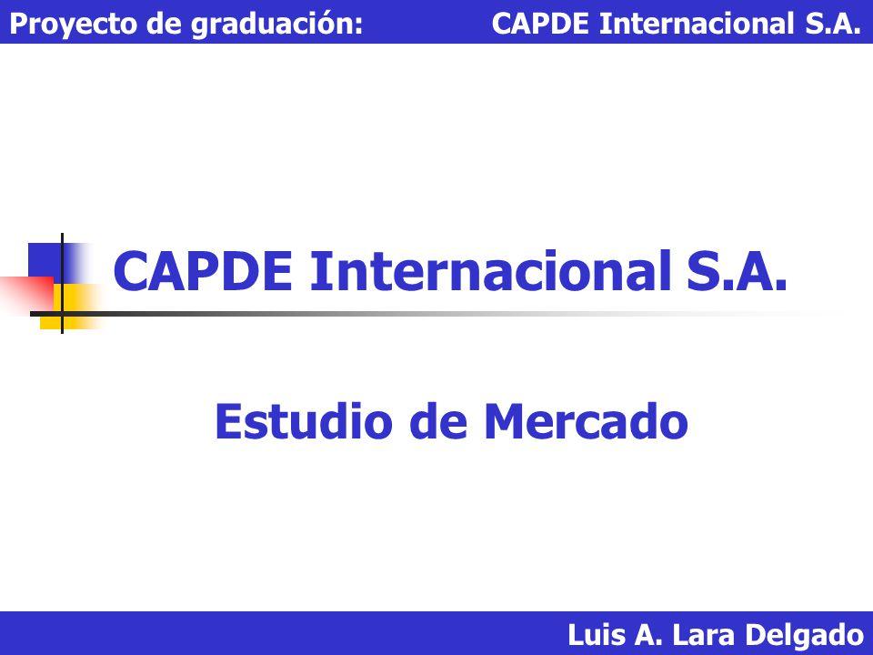 CAPDE Internacional S.A. Estudio de Mercado