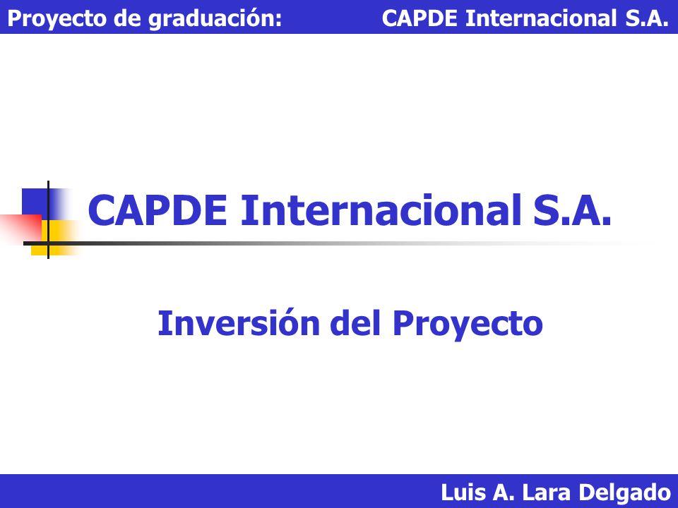 CAPDE Internacional S.A. Inversión del Proyecto