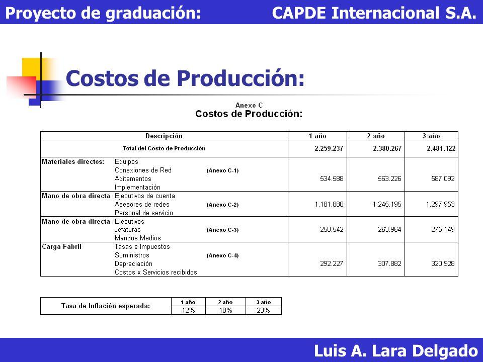 Costos de Producción: Proyecto de graduación: CAPDE Internacional S.A.