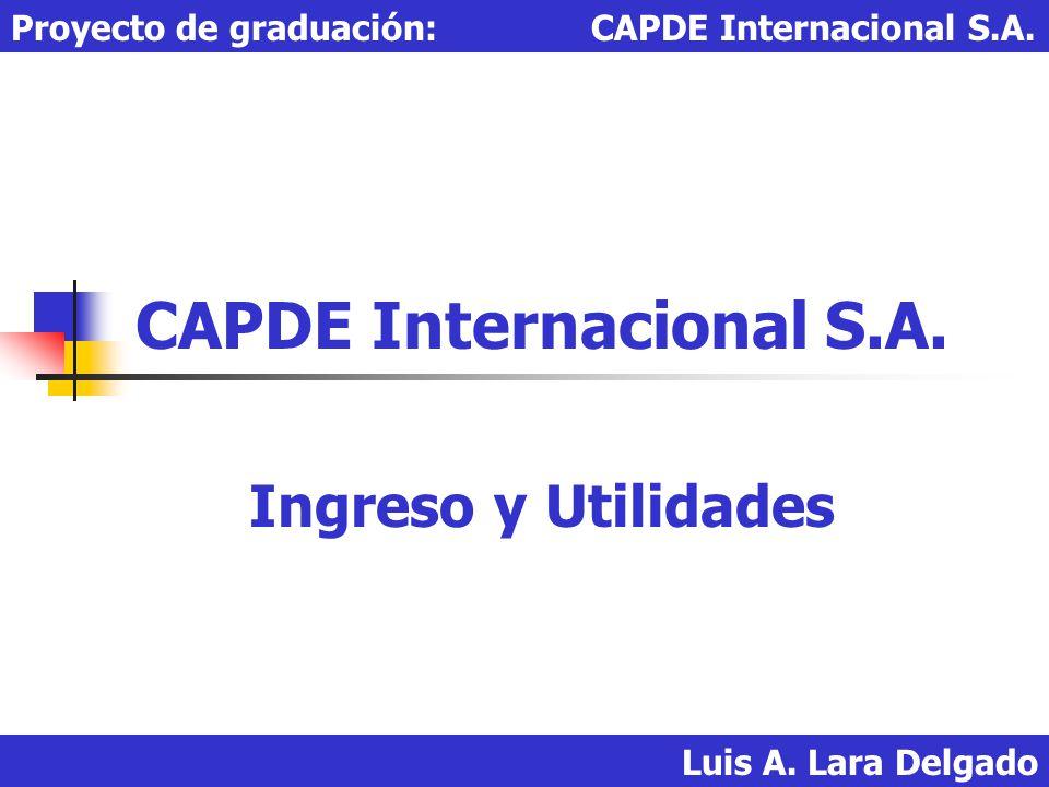 CAPDE Internacional S.A. Ingreso y Utilidades