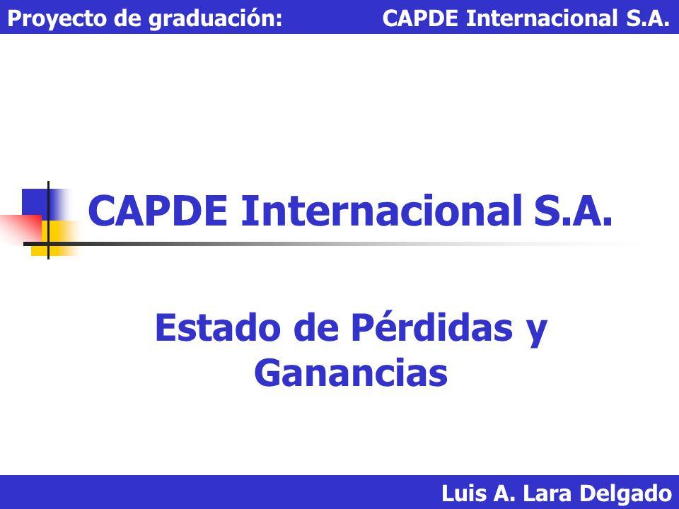 CAPDE Internacional S.A. Estado de Pérdidas y Ganancias
