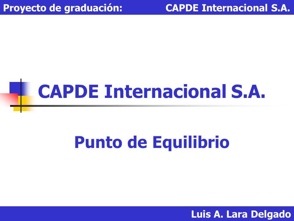 CAPDE Internacional S.A. Punto de Equilibrio