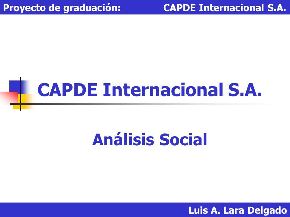 CAPDE Internacional S.A. Análisis Social