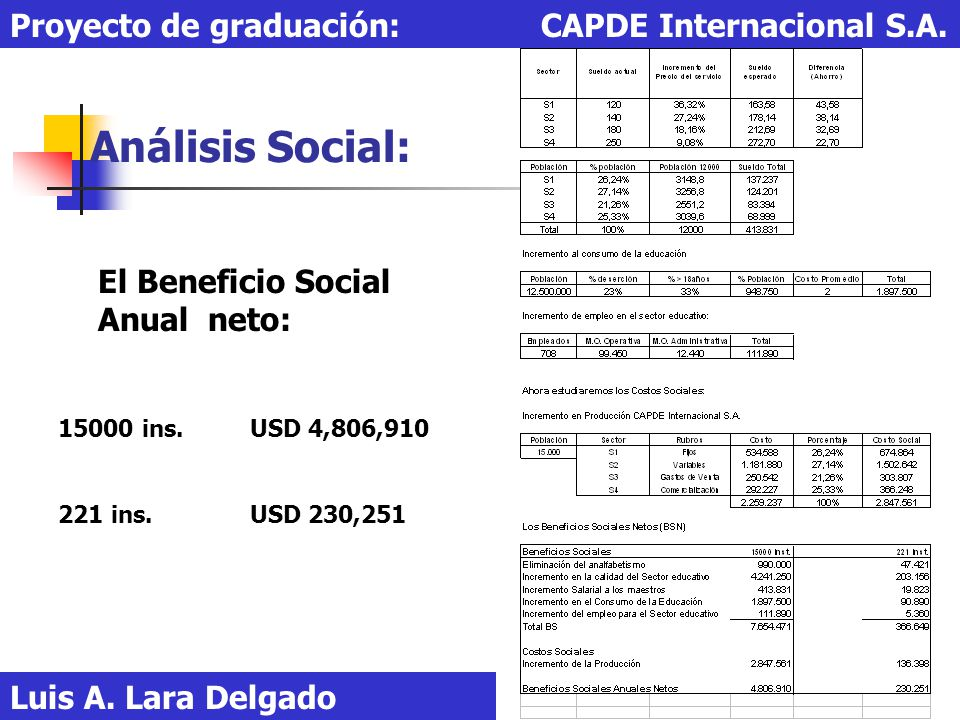 Análisis Social: Proyecto de graduación: CAPDE Internacional S.A.