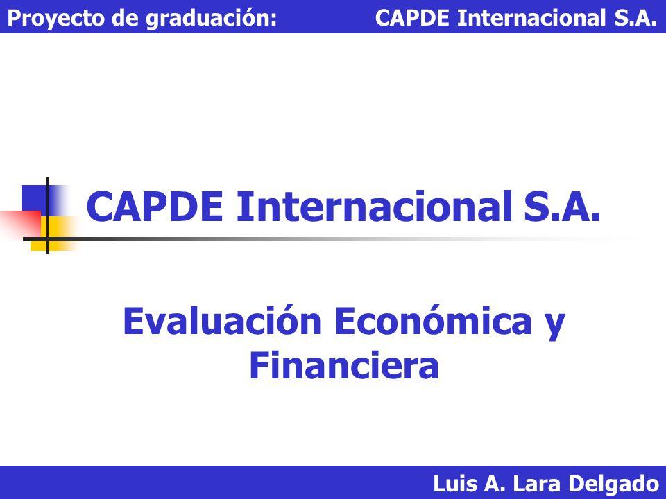 CAPDE Internacional S.A. Evaluación Económica y Financiera