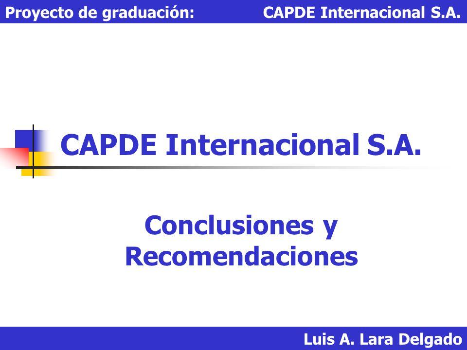 CAPDE Internacional S.A. Conclusiones y Recomendaciones