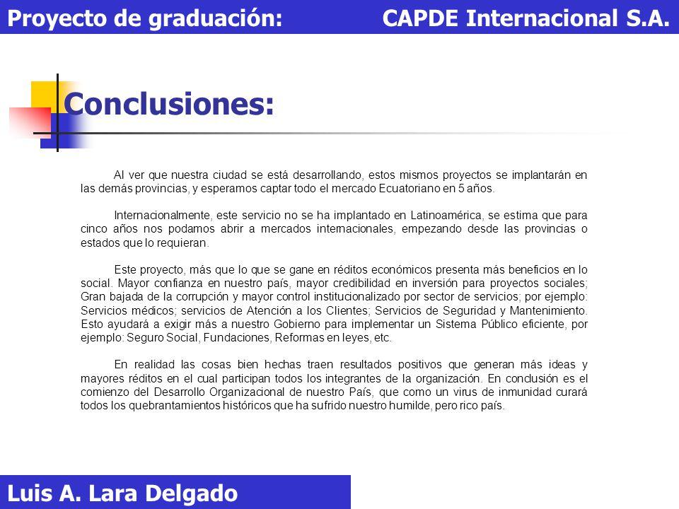 Conclusiones: Proyecto de graduación: CAPDE Internacional S.A.