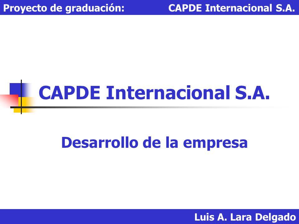 CAPDE Internacional S.A. Desarrollo de la empresa