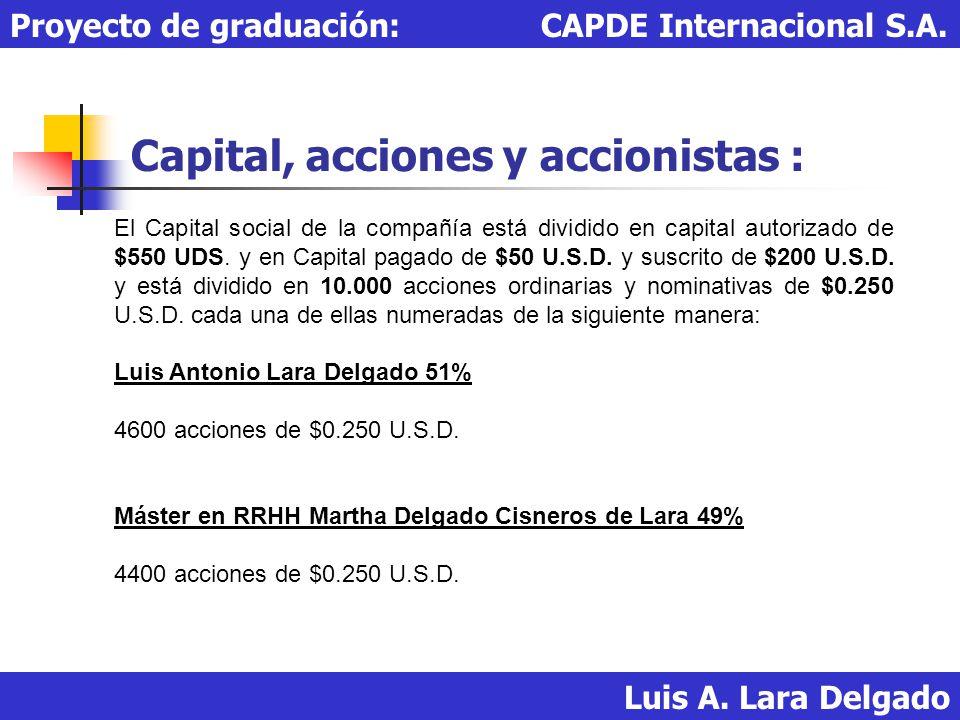 Capital, acciones y accionistas :