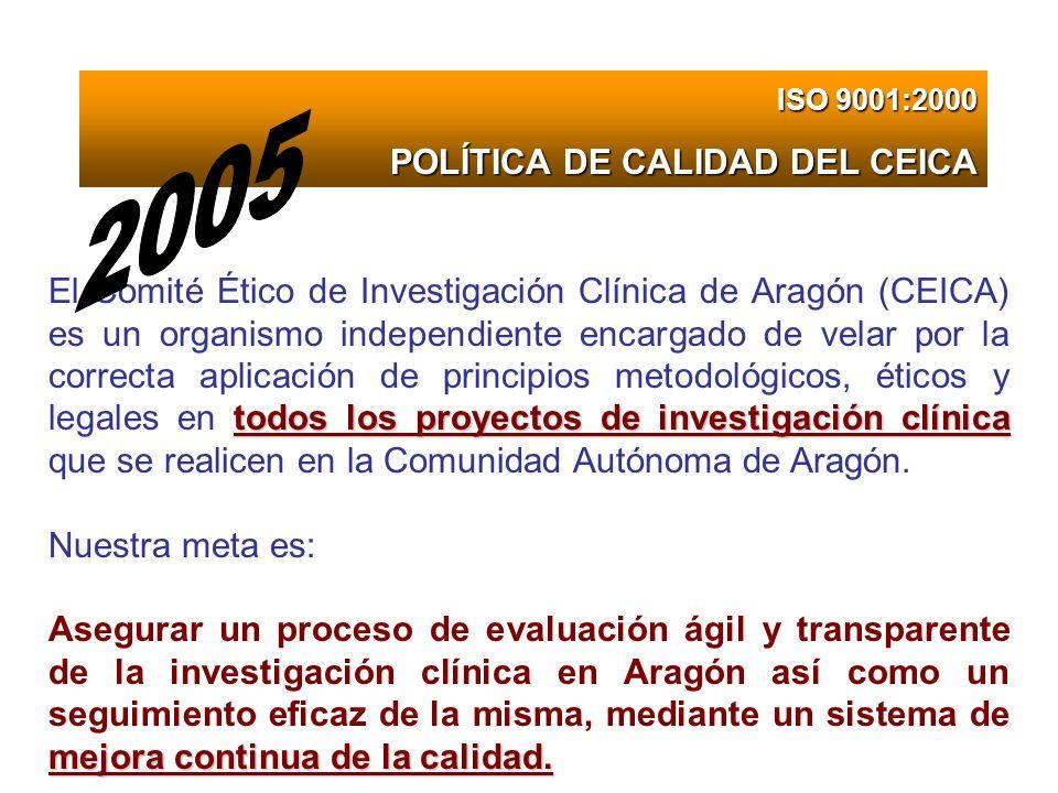 2005 POLÍTICA DE CALIDAD DEL CEICA