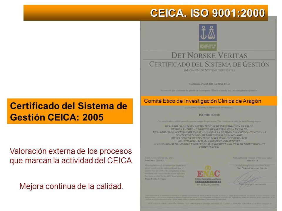 CEICA. ISO 9001:2000 Certificado del Sistema de Gestión CEICA: 2005