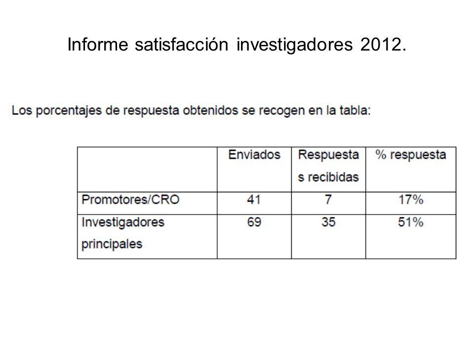 Informe satisfacción investigadores 2012.