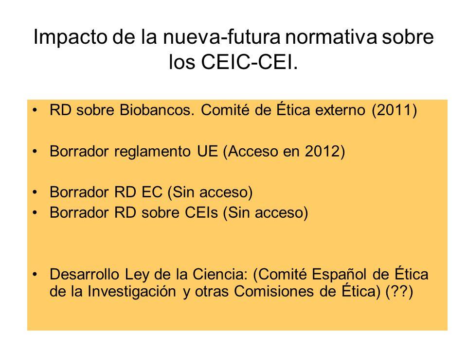 Impacto de la nueva-futura normativa sobre los CEIC-CEI.