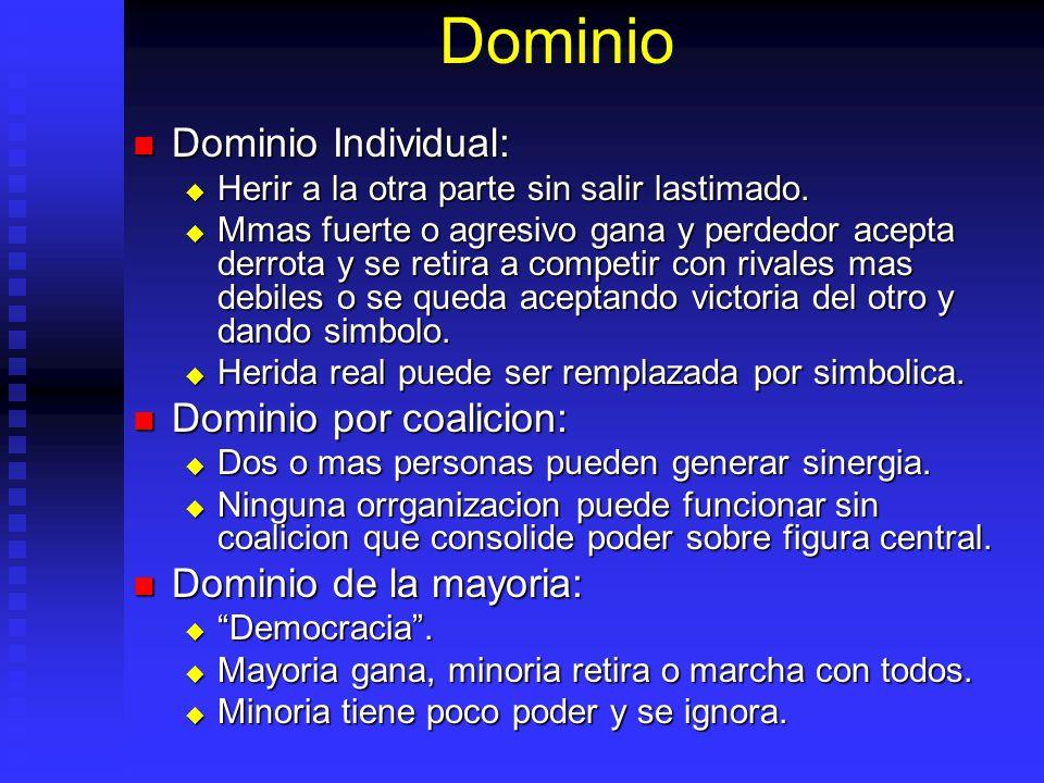 Dominio Dominio Individual: Dominio por coalicion: