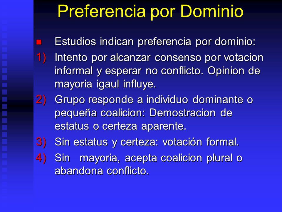 Preferencia por Dominio