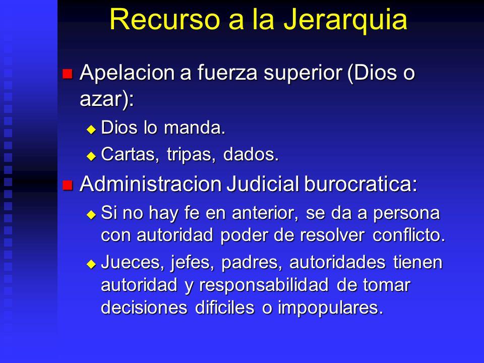 Recurso a la Jerarquia Apelacion a fuerza superior (Dios o azar):