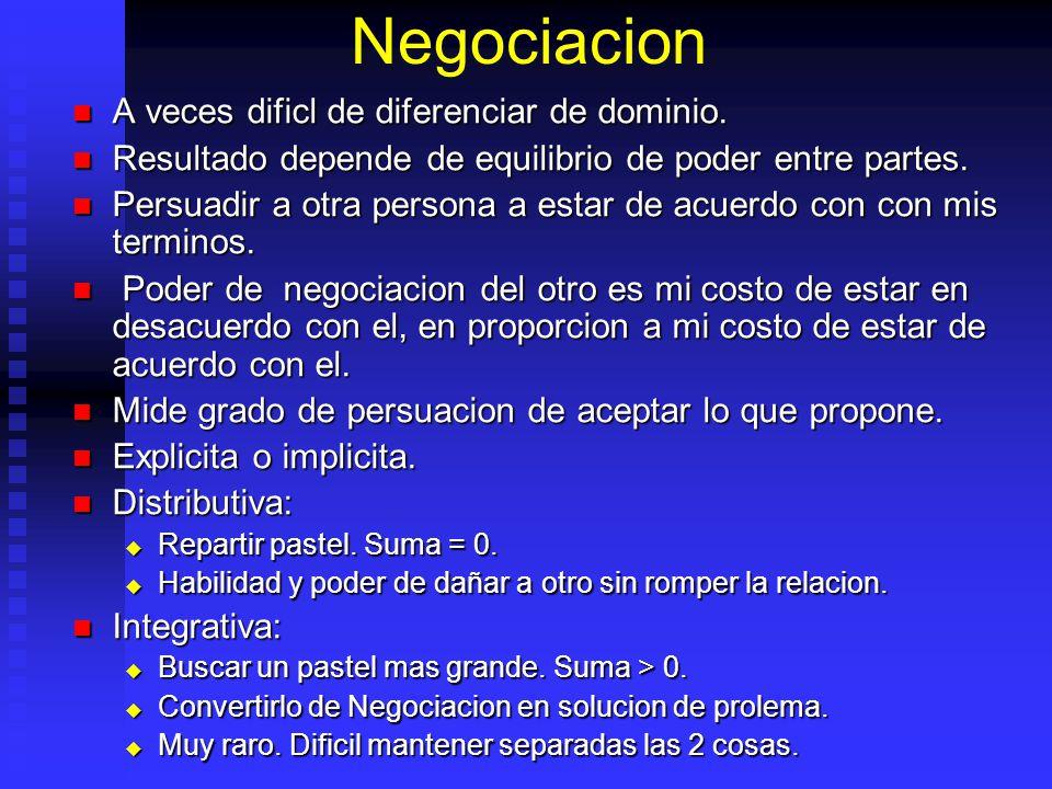 Negociacion A veces dificl de diferenciar de dominio.