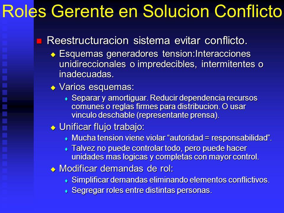 Roles Gerente en Solucion Conflicto