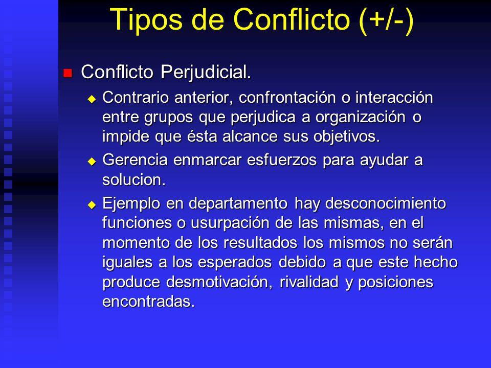 Tipos de Conflicto (+/-)