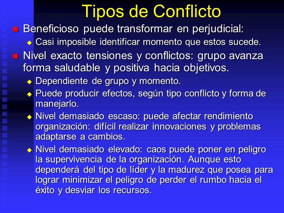 Tipos de Conflicto Beneficioso puede transformar en perjudicial: