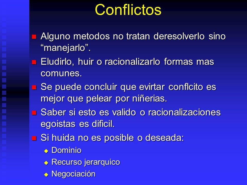Conflictos Alguno metodos no tratan deresolverlo sino manejarlo .