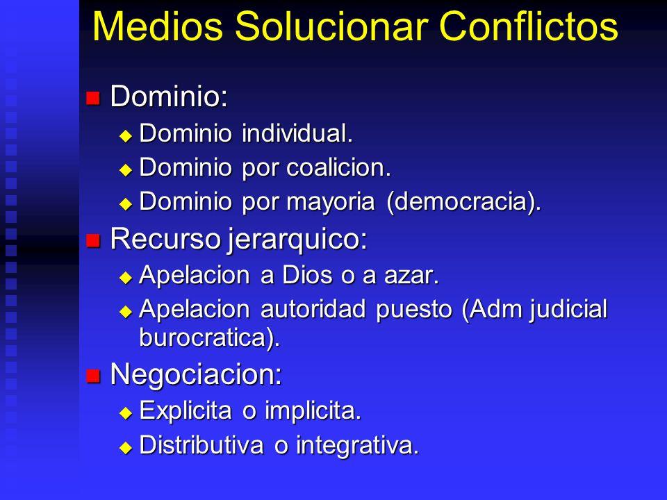 Medios Solucionar Conflictos