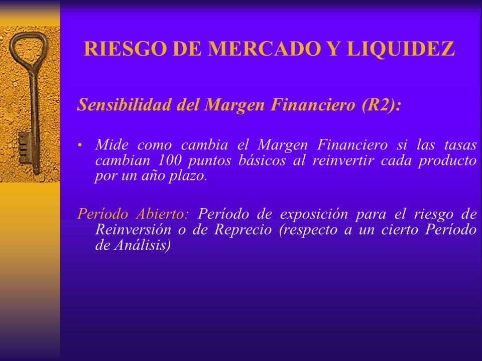 RIESGO DE MERCADO Y LIQUIDEZ