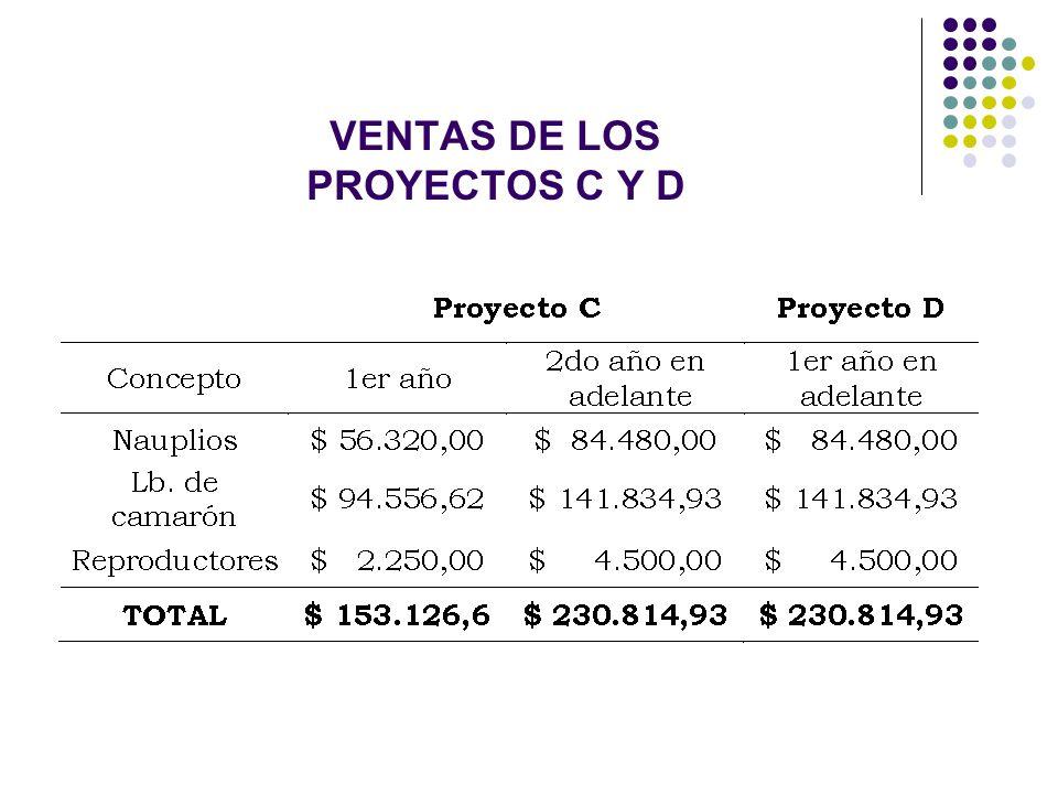 VENTAS DE LOS PROYECTOS C Y D