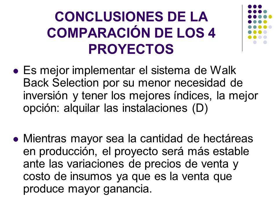 CONCLUSIONES DE LA COMPARACIÓN DE LOS 4 PROYECTOS
