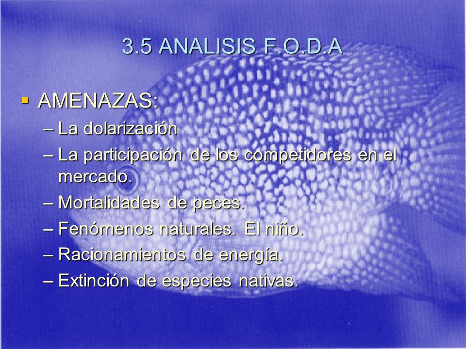 3.5 ANALISIS F.O.D.A AMENAZAS: La dolarización