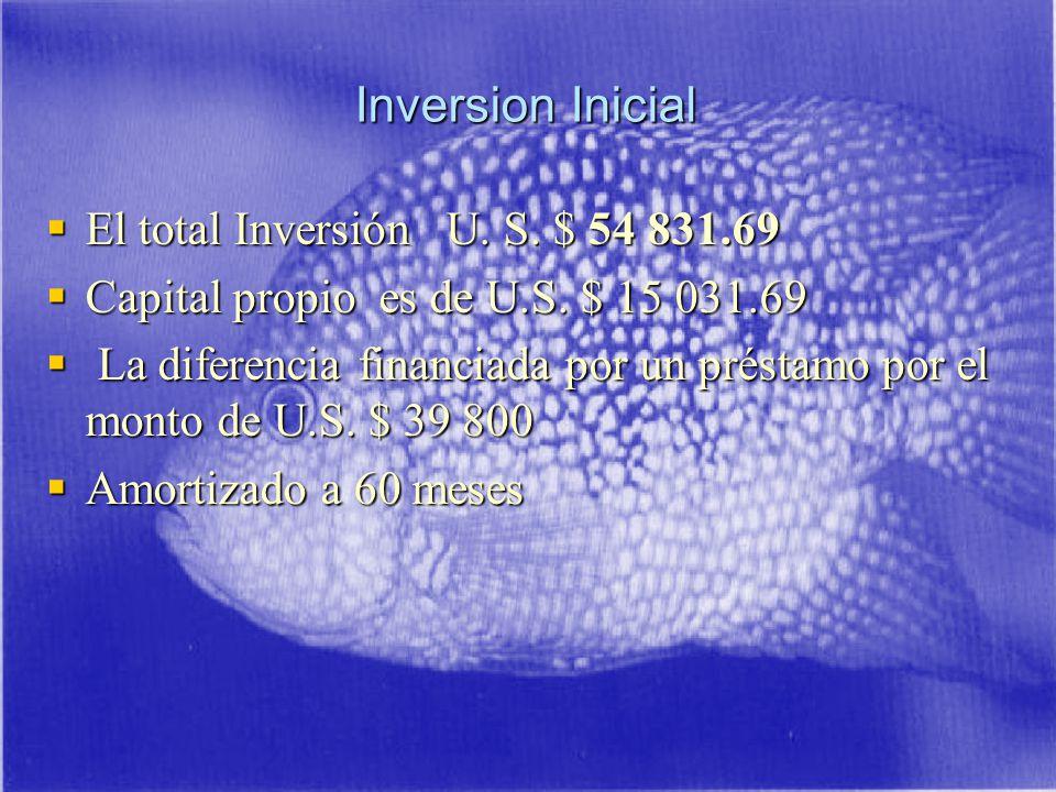 Inversion Inicial El total Inversión U. S. $ 54 831.69