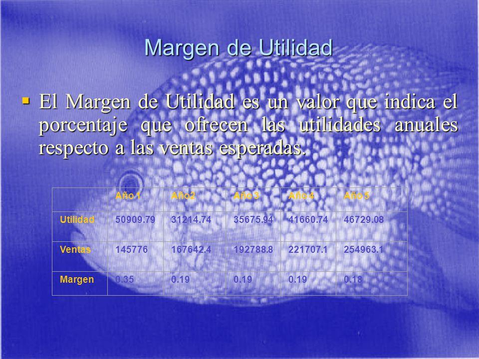Margen de Utilidad El Margen de Utilidad es un valor que indica el porcentaje que ofrecen las utilidades anuales respecto a las ventas esperadas.