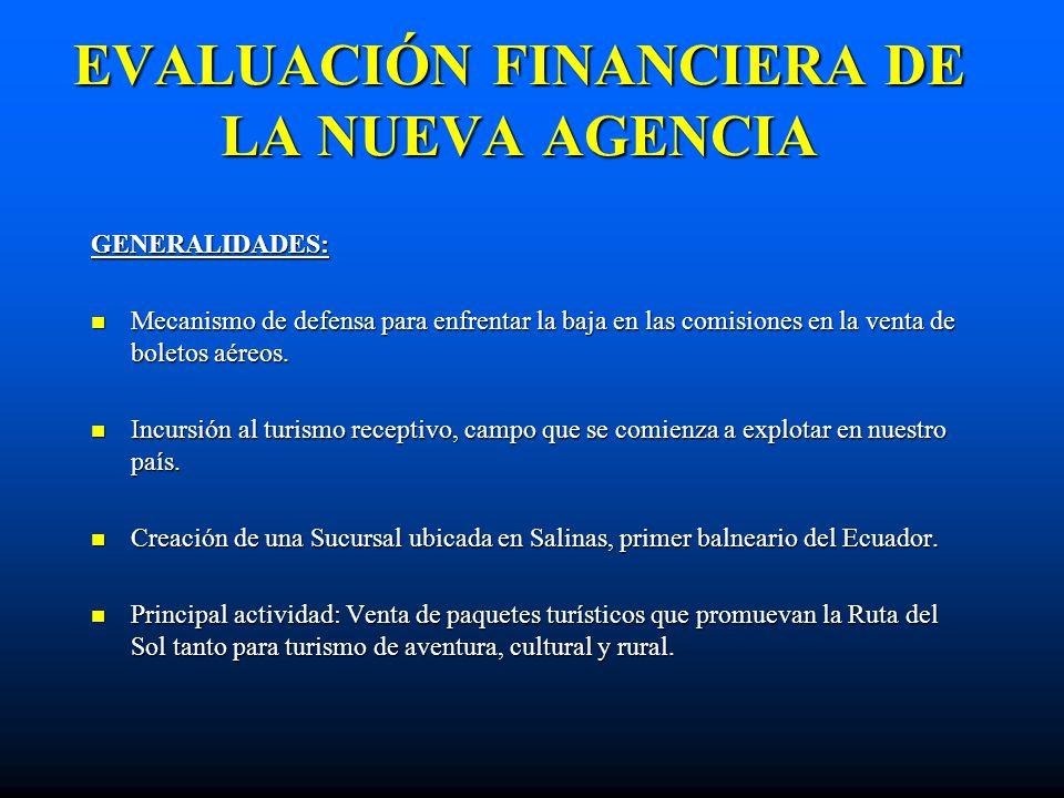 EVALUACIÓN FINANCIERA DE LA NUEVA AGENCIA