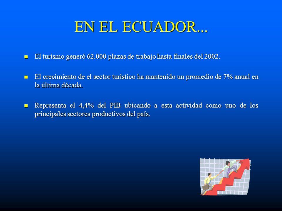 EN EL ECUADOR... El turismo generó 62.000 plazas de trabajo hasta finales del 2002.